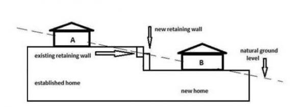 example 3 existing retaining wall and subsequent excavation